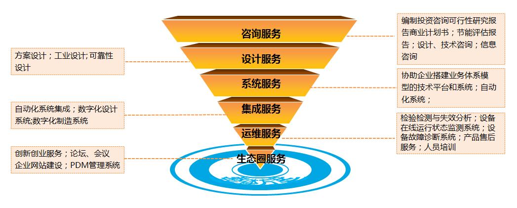 甘肃省科学机械研究院有限责任房地产规划设计的参考文献图片